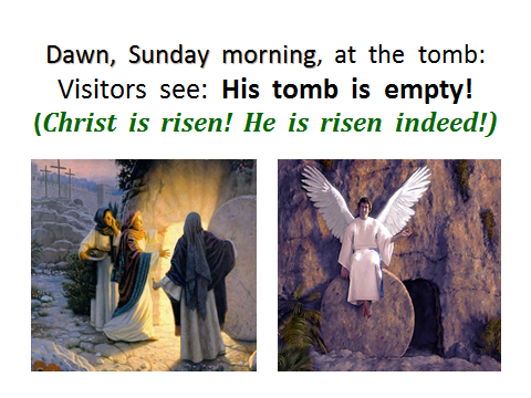 Christ-is-risen! He-is-risen-indeed! PPT-Tampa