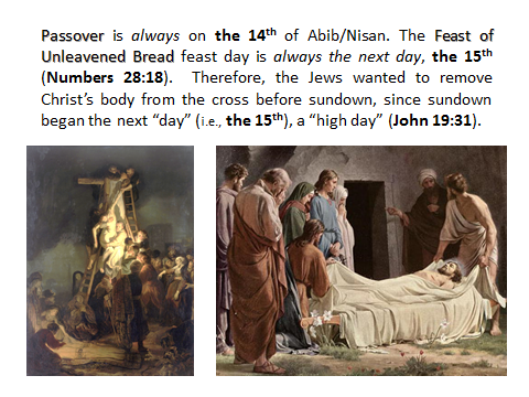 Passover-UnleavenedBread.PPT-Tampa