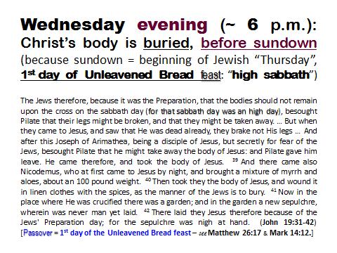Wednesday-evening-Jesus-buried.PPT-Tampa