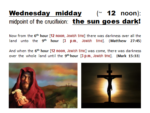 Wednesday-noon-crucifixion-darkness.PPT-Tampa